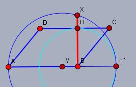 unterschied zwischen raute und parallelogramm