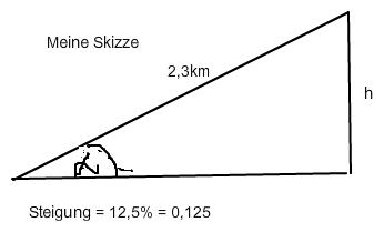 trigonometrie wie lang ist das stra enst ck mathelounge. Black Bedroom Furniture Sets. Home Design Ideas