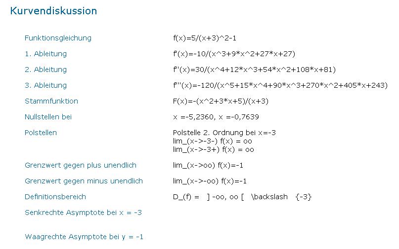 Log2 Berechnen : bestimmungspunkte berechnen und graph zeichnen y 5 x 3 2 1 y log2 x 2 y 3 x 3 mathelounge ~ Themetempest.com Abrechnung