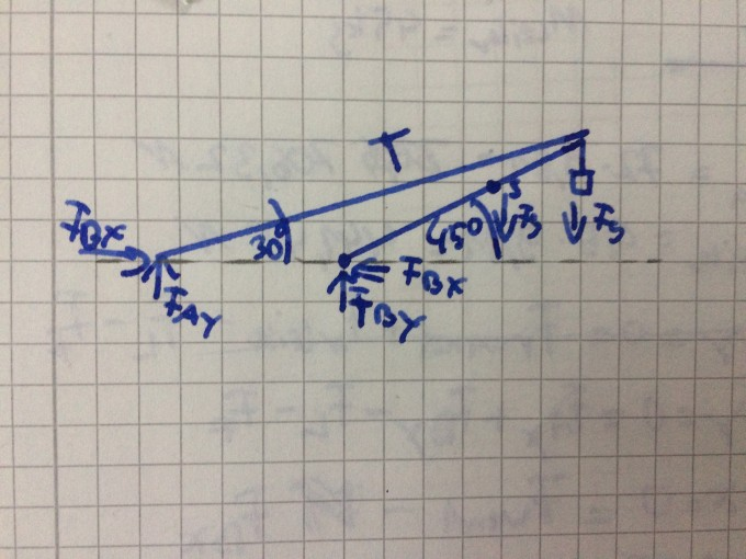 Physik statik st tztr ger mit gelenk kr ftediagramm for Statik gelenk