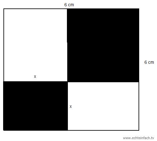 die seitenl nge x eines quadrats mit hilfe satz des vietas. Black Bedroom Furniture Sets. Home Design Ideas