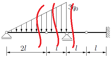 Suche schnittgr en per schnittprinzip nanolounge for Gelenk statik