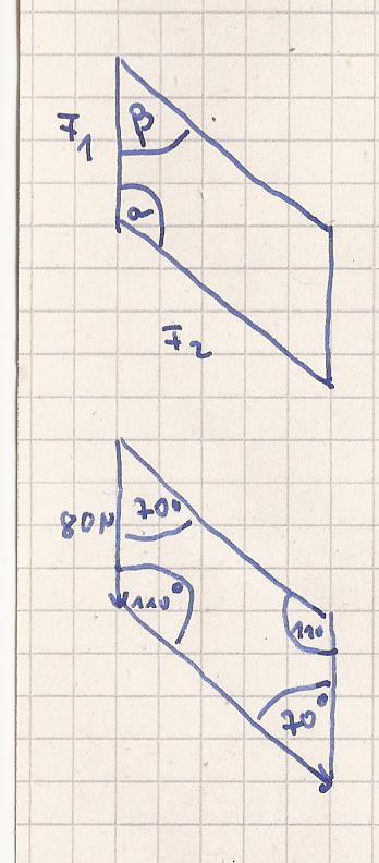 Kr fte seilkr fte und resultierende berechnen mathelounge for Resultierende kraft berechnen