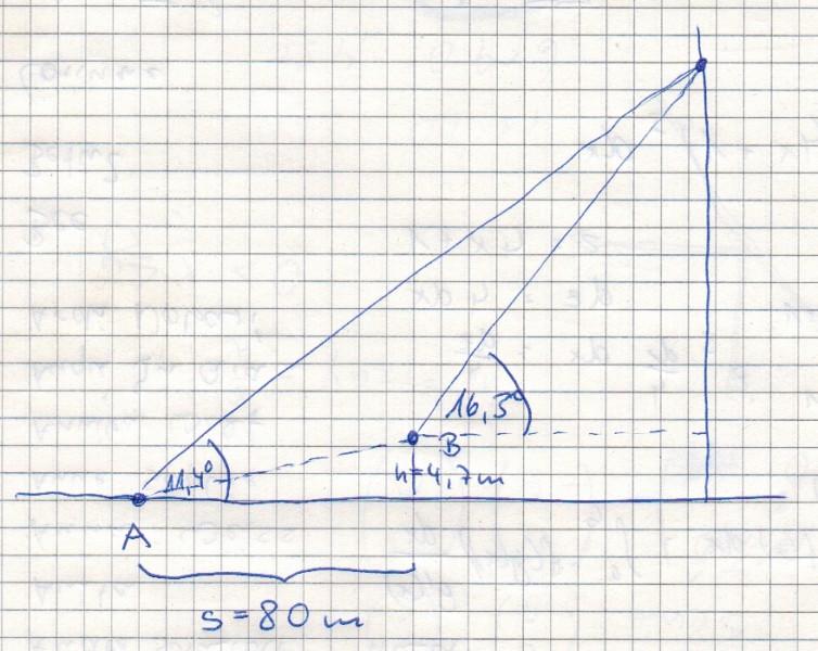 trigonometrie ein kirchturm wird von 2 punkten vermessen die einen abstand von 80 m haben. Black Bedroom Furniture Sets. Home Design Ideas
