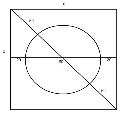 Für Einen Runden Tisch Soll Eine Quadratische Tischdecke Gekauft