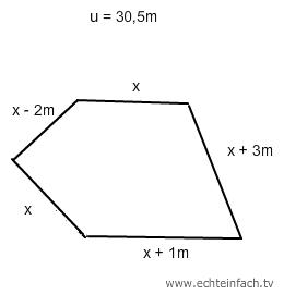 wie berechnet man x wenn der umfang dieses f nfecks gegeben ist mathelounge. Black Bedroom Furniture Sets. Home Design Ideas