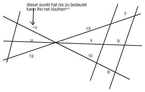 strahlensatz x y u v gem ss skizze berechnen mathelounge. Black Bedroom Furniture Sets. Home Design Ideas