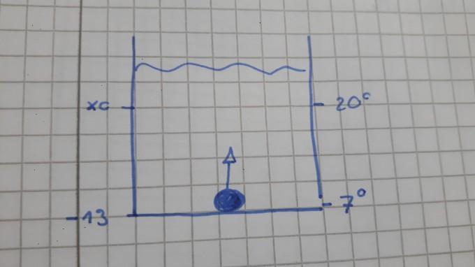 physik arbeit einer kugel berechnen die angehoben wird. Black Bedroom Furniture Sets. Home Design Ideas